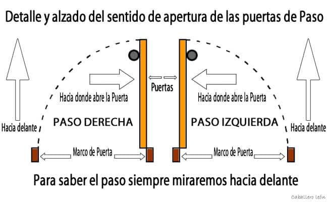 Puertas derecha o izquierda caballero le n for Puertas de paso segunda mano